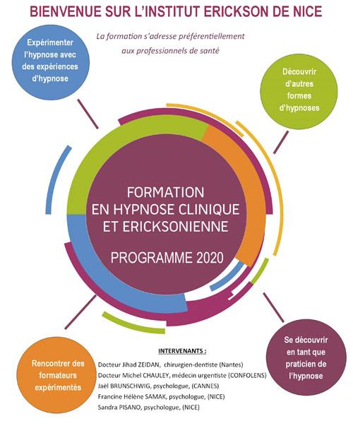 https://www.hypnose-ericksonienne.org/agenda/Formation-en-hypnose-clinique-et-ericksonienne-Niveau-1-NICE_ae676475.html