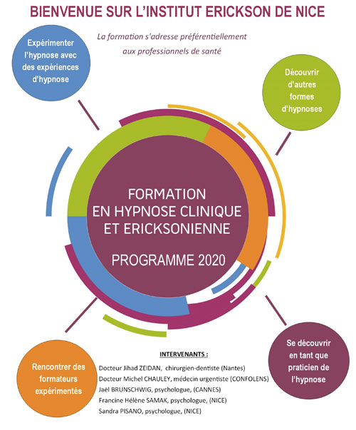 https://www.hypnose-ericksonienne.org/agenda/Formation-en-hypnose-clinique-et-ericksonienne-Niveau-3-NICE_ae676485.html