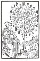 Revue Hypnose & Thérapies Breves, Hors Série 6 : Milton de A à Z